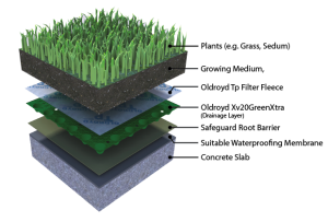 Green Roof - 7 layers of root barrier - Connaughton Construction